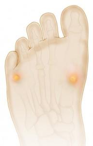 Of feet throb Bottom